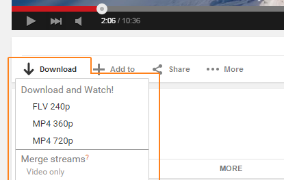YouTube downloader tool - Fastesttube!