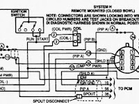 1995 Ford F 150 Stereo Wiring Diagram