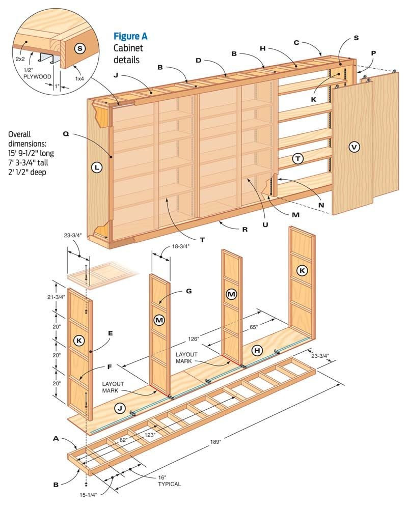 Storage Building Plans Garage: MIG: Building A Concrete Base For Garage