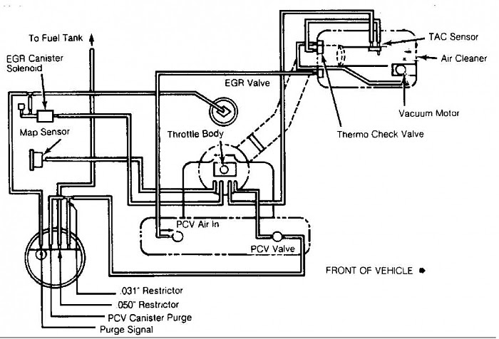 1996 Chevy Blazer Engine Compartment Wiring Diagram