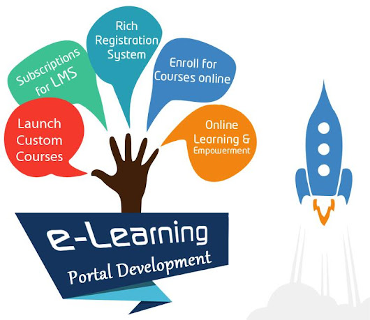 eLearning Portal Development By Outshine Solutions