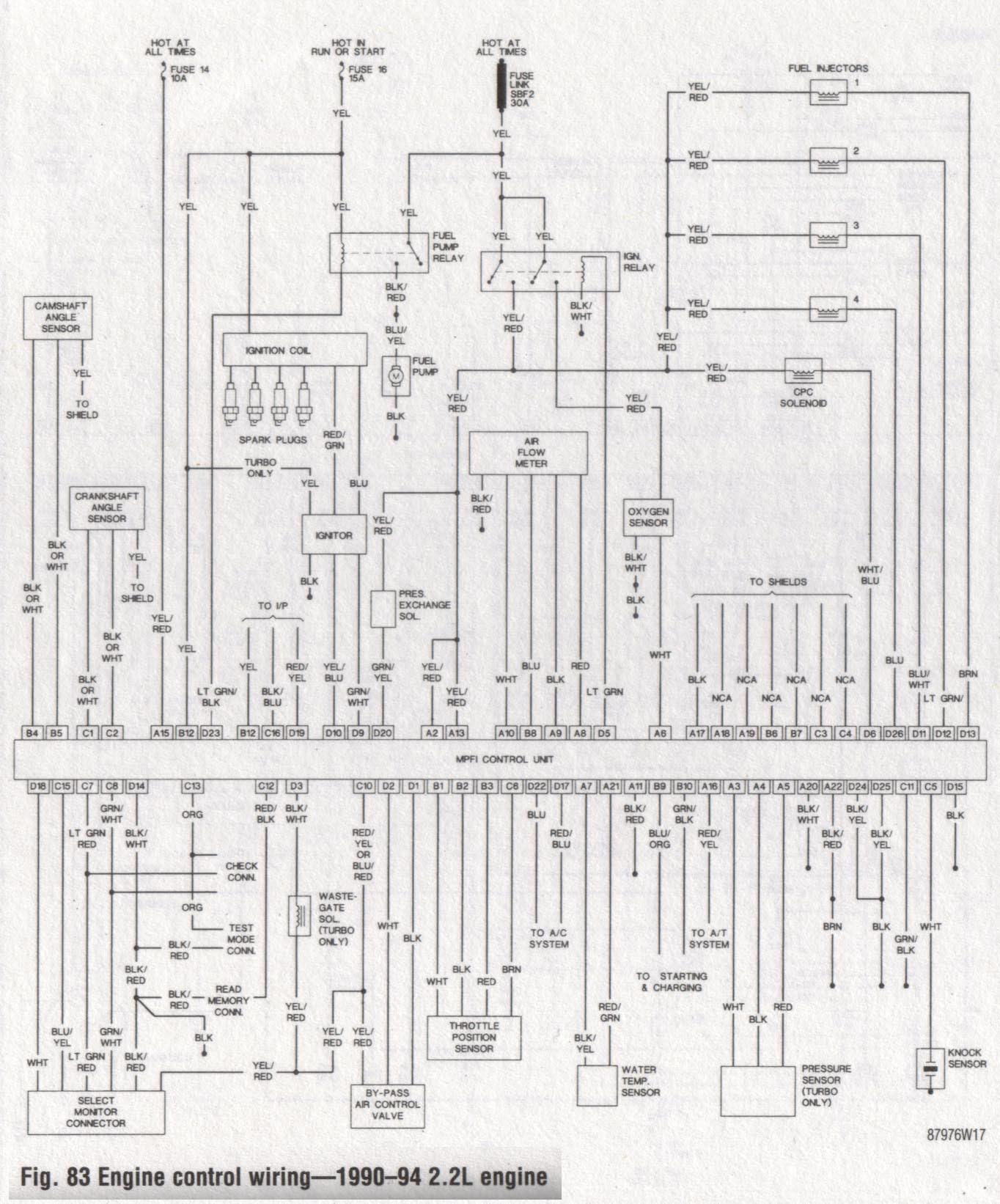 Wiring Diagram 1999 Subaru Legacy Outback Pioneer Wiring Harness Adapter Bege Wiring Diagram