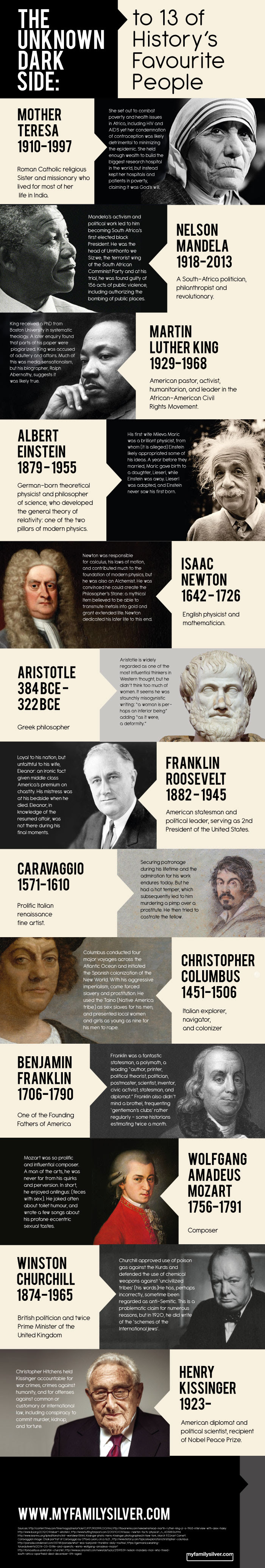 Infographic: The Unknown Dark Side to 13 of History's Favourite People