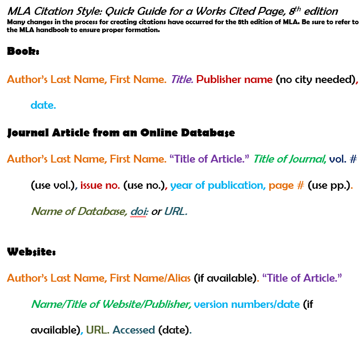 2 quotes  how to cite in mla from website