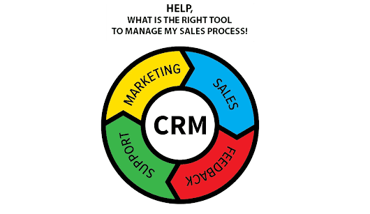 7 Simple CRMs for Small Businesses and team|SalesWings