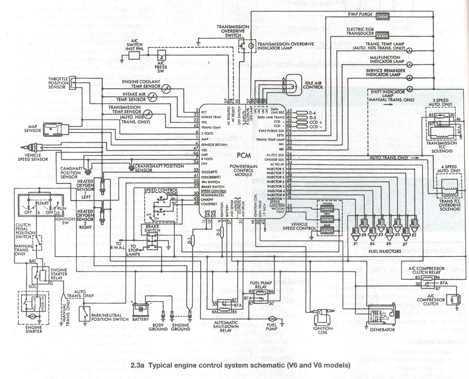 Imperial Wiring Diagram