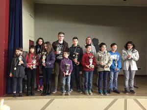 Résultats championnat départemental Jeunes