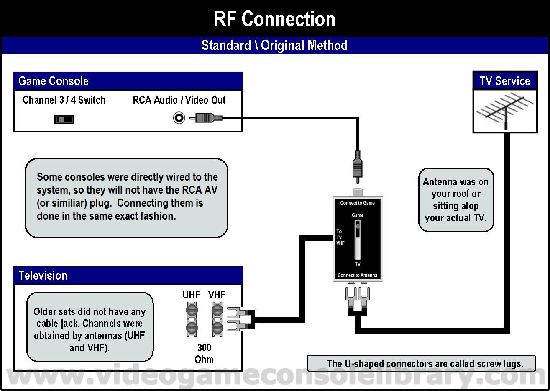 Av System Wiring Diagram