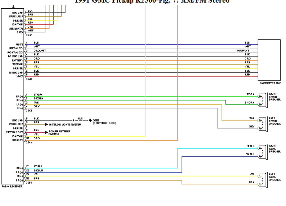 20 Elegant 1999 Gmc Yukon Radio Wiring Diagram