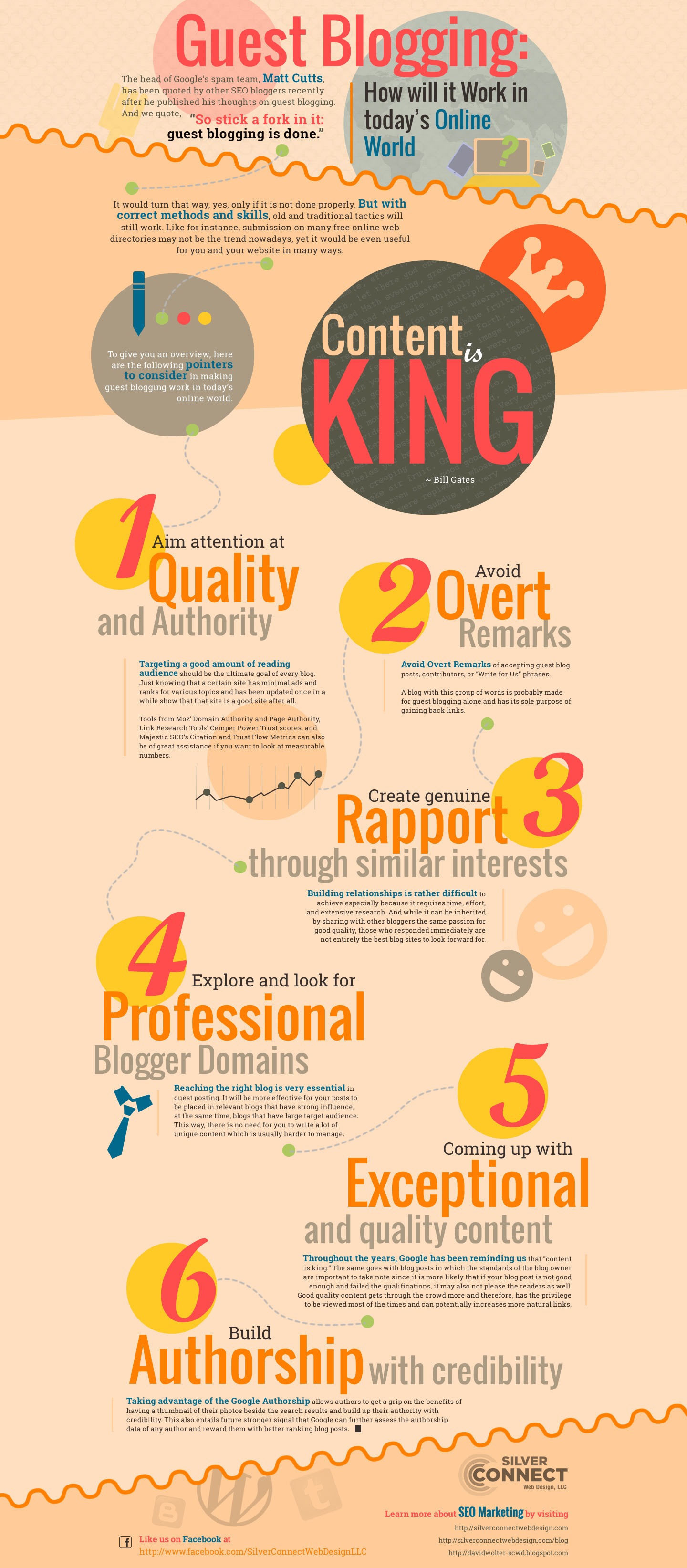 Infographic: Guess Blogging: How will it Work in Today's Online World  [Infographic]