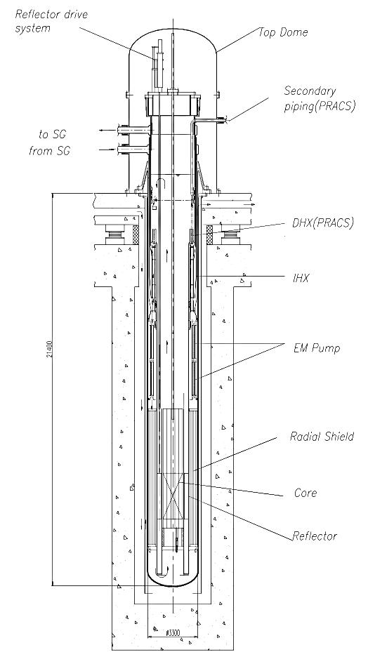 Schematic Diagram Nuclear Power Plant