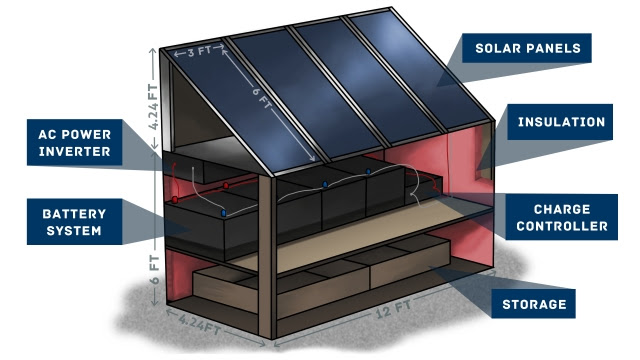 SolarPanel copy