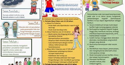 kumpulan materi kebidanan leaflet  sap perkembangan