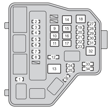 2007 Toyota Yaris Fuse Box Diagram Wiring Diagrams Site Data A Data A Geasparquet It