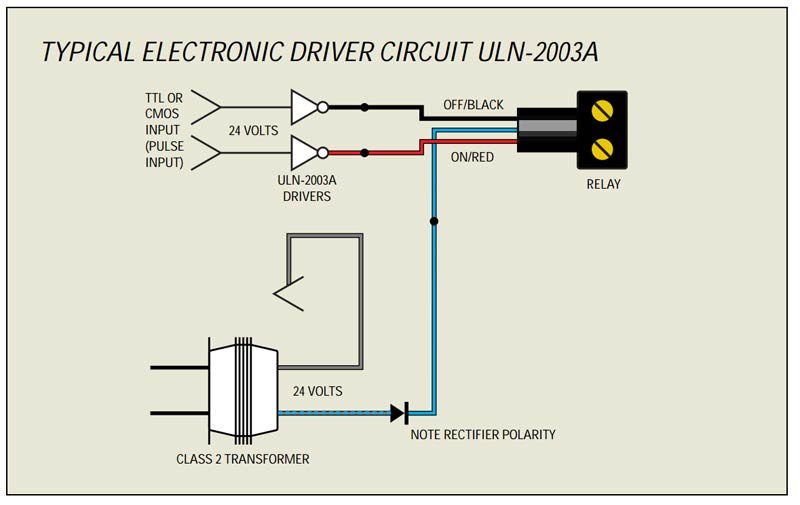 120 Volt Relay Wiring Diagram 2006 F 150 Fuse Diagram Jaguar Hazzard Waystar Fr