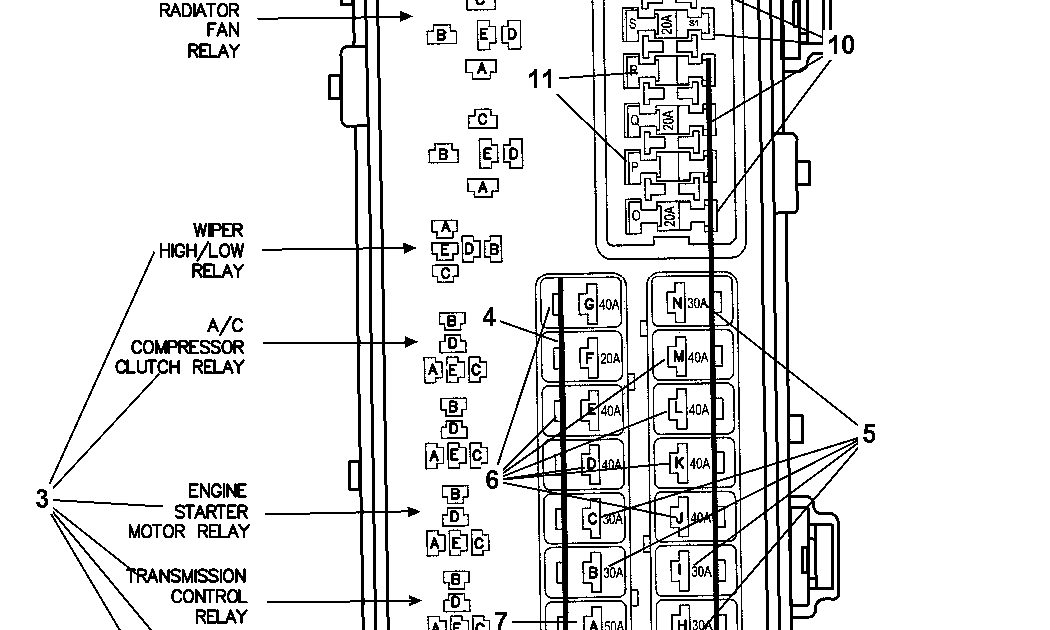 Fuse Box Diagram For 2003 Dodge Intrepid