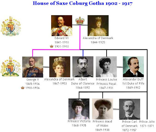 The Royal House of Saxe Coburg Gotha Family Tree
