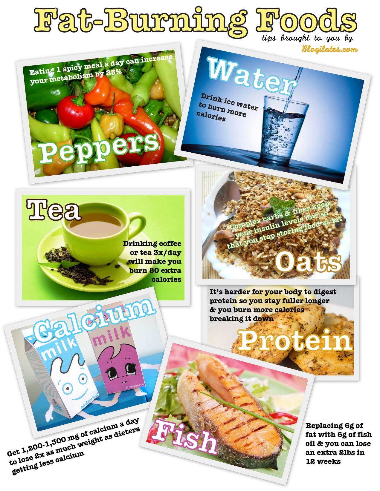 Best Foods for Burning Calories & Boosting Metabolism