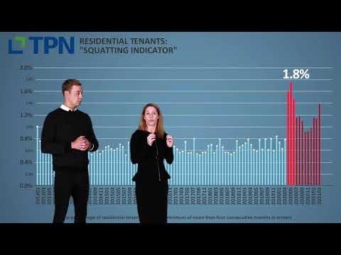 Industry Hacks: TPN Squat Index Explained 2021 Q1