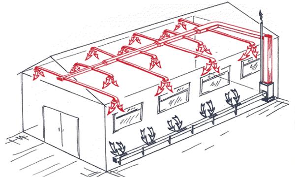 installation climatisation gainable coala climatiseur prix. Black Bedroom Furniture Sets. Home Design Ideas