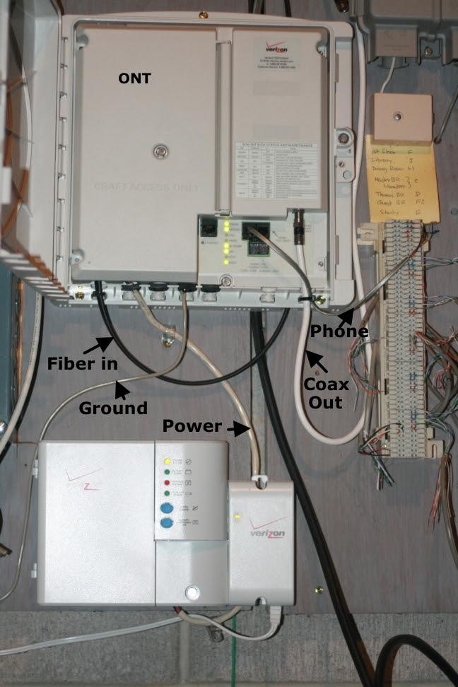DIAGRAM] Verizon Fios Dvd Wiring Diagram FULL Version HD Quality Wiring  Diagram - BPMNDIAGRAMS.KLASSE-SCHULMEDIATION.DE