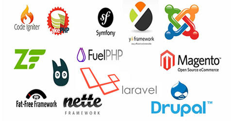 Top PHP Frameworks for effective Web Development | Listly List