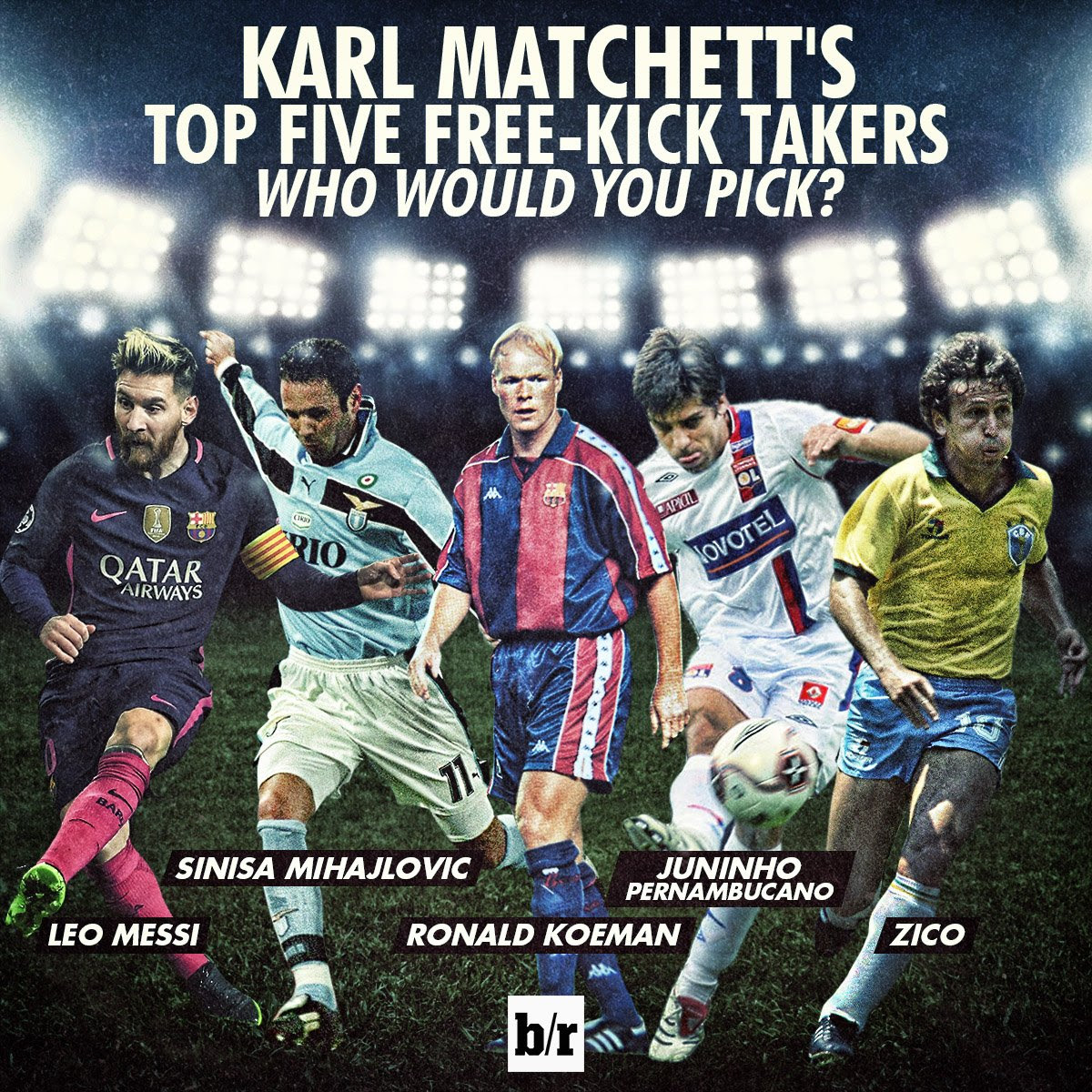 Where Does Lionel Messi Rank Among The Greatest Free Kick Takers Of All Time Bleacher Report Latest News Videos And Highlights