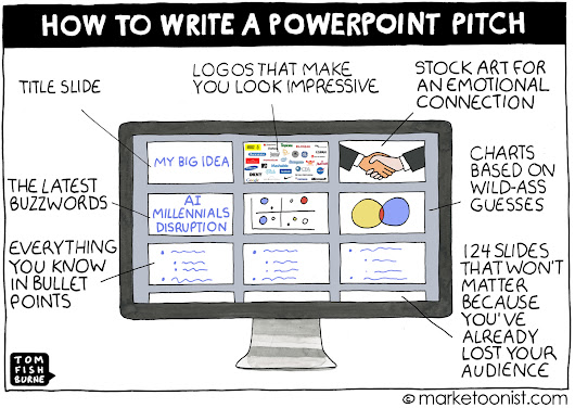 How to Write a PowerPoint Pitch