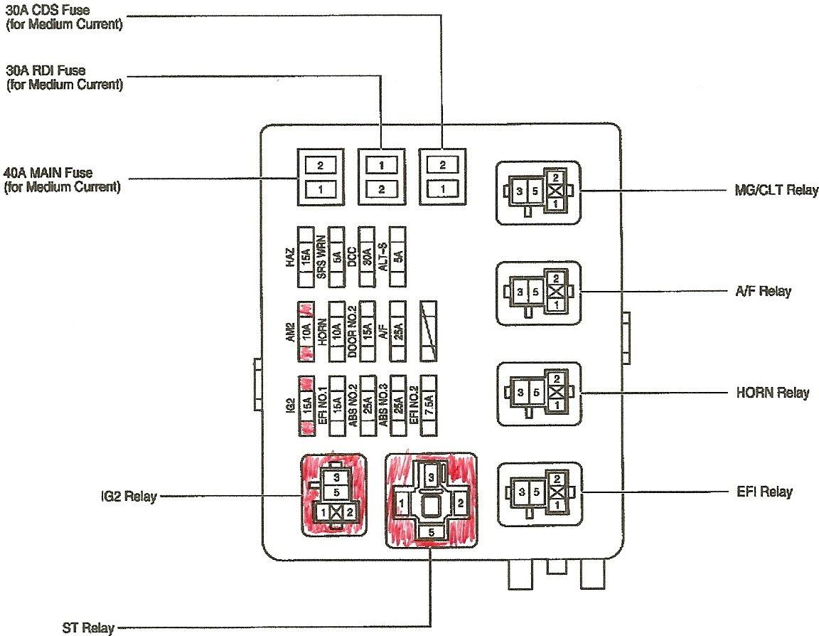 Honda Crx Fuse Diagram