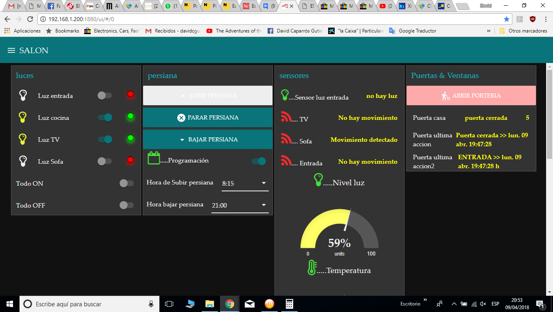 Status indicator for dashboard UI - Google Groups