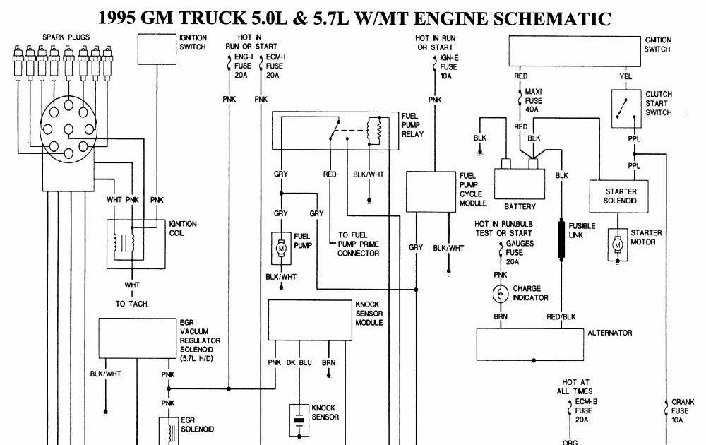 1997 Jeep Grand Cherokee Oxygen Sensor Wiring Diagram ...