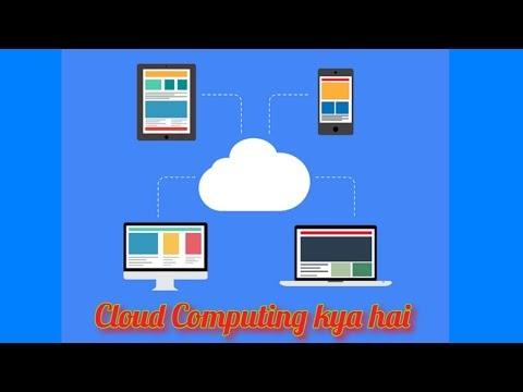 Cloud Computing kya hai? क्लाउड कंप्यूटिंग के प्रकार - What is Cloud Computing in Hindi