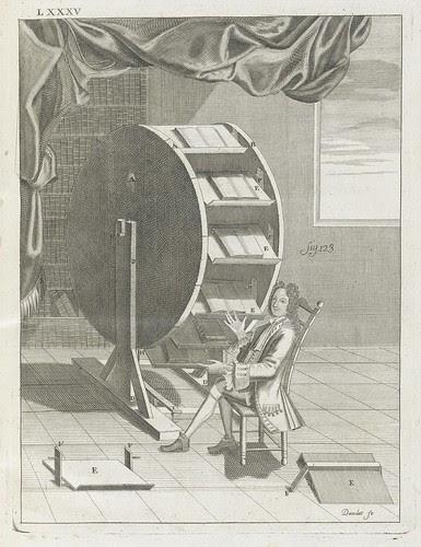 Gaspard Grollier de Servière (son of Nicolas) 1751 'Recueil d'Ouvrages..'