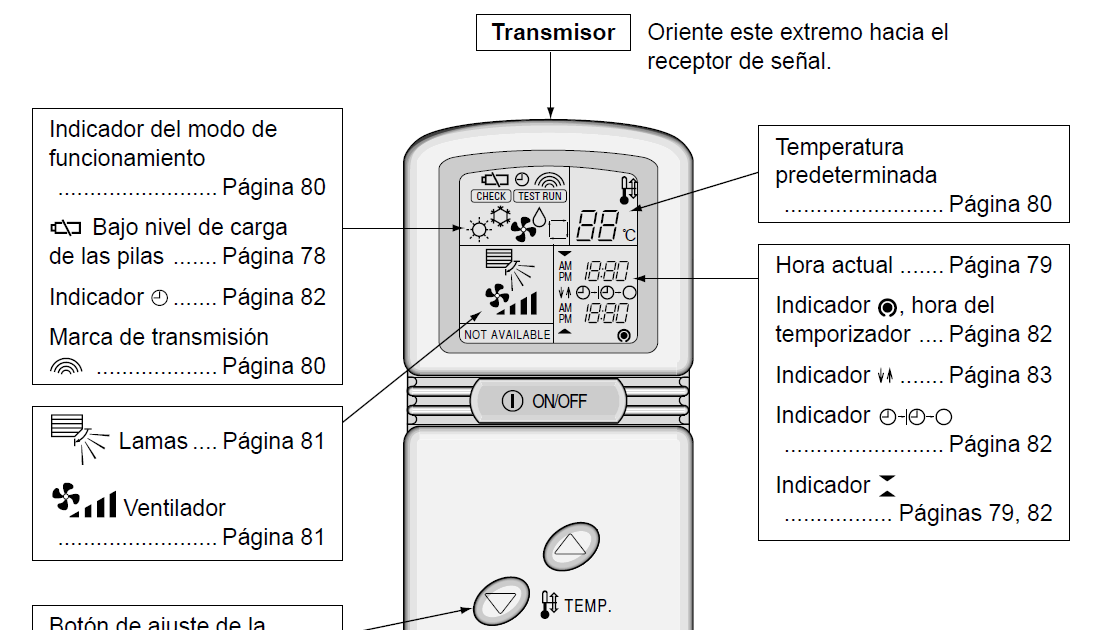 aire acondicionado split iconos mando aire acondicionado