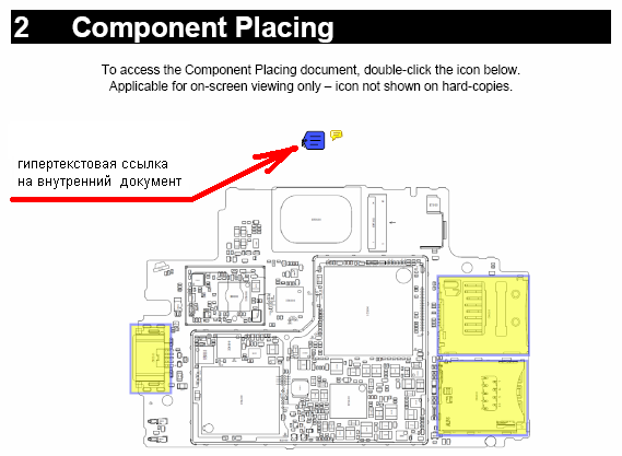 Schematic Diagram Sony Xperia Z3