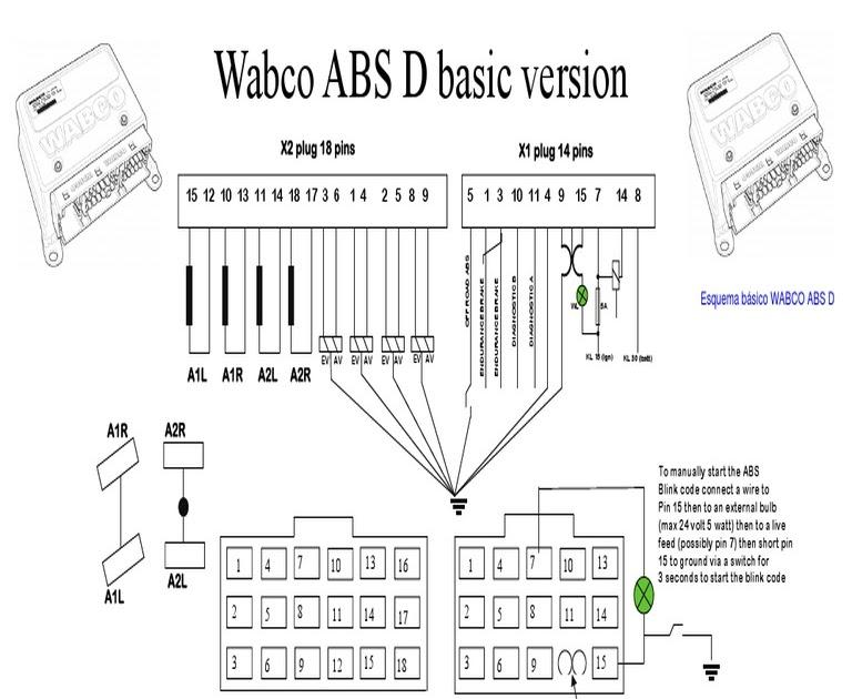 Wabco Wiring Diagram Color Code