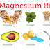Magnesium for Migraines?