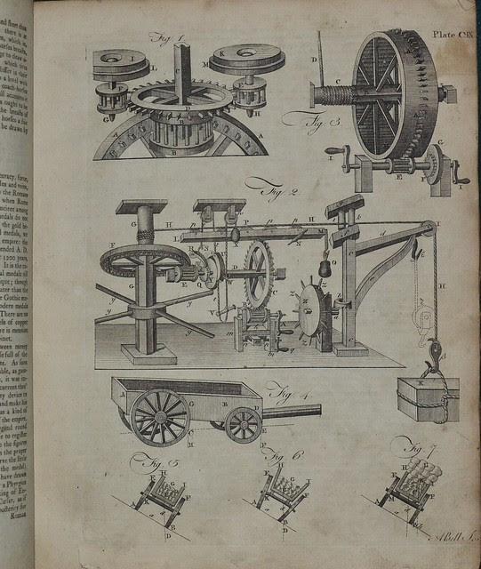 Encyclopedia Britannica 1771 - Mechanics c
