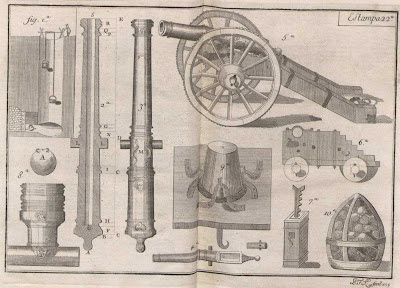 canons and munitions - 1729