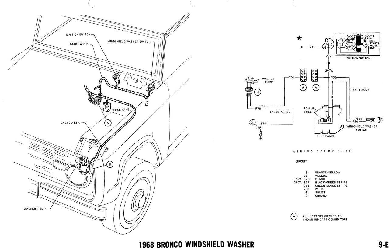 Diagram 1979 Bronco Wiring Diagram Full Version Hd Quality Wiring Diagram Er Diagram Changezvotrevie Fr