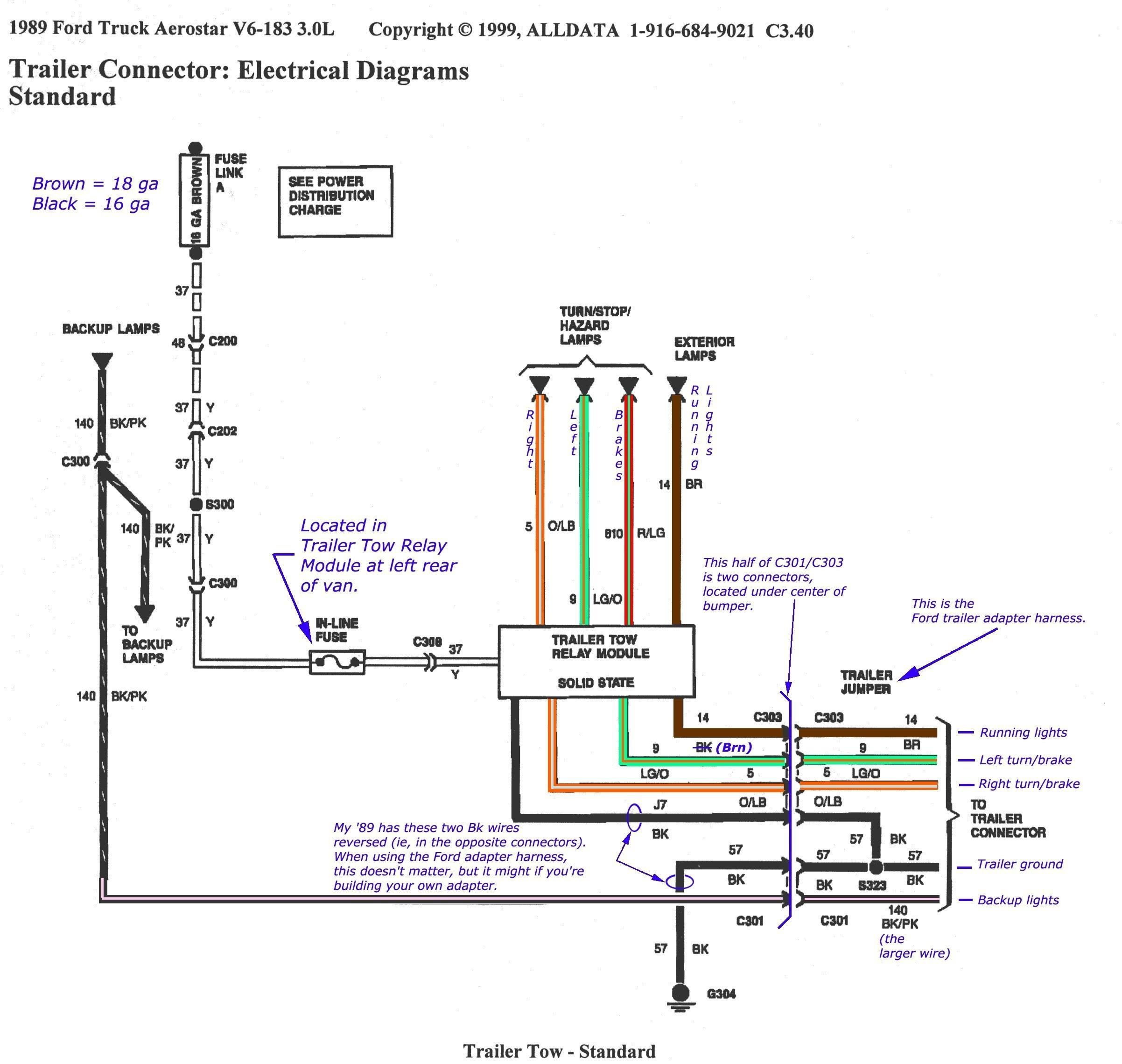 Rv Ignition Wiring Harnes Diagram