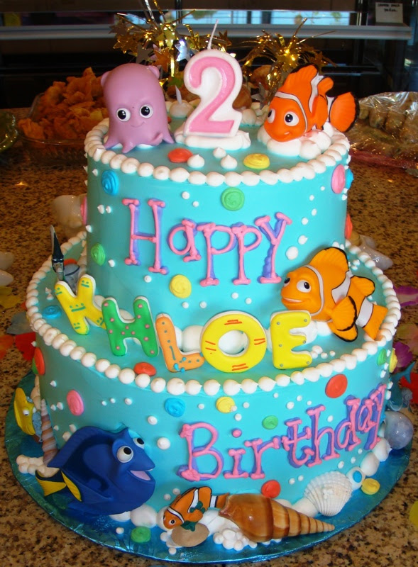 Prime Birthday Cake Shop Near Me Top Birthday Cake Pictures Photos Personalised Birthday Cards Veneteletsinfo