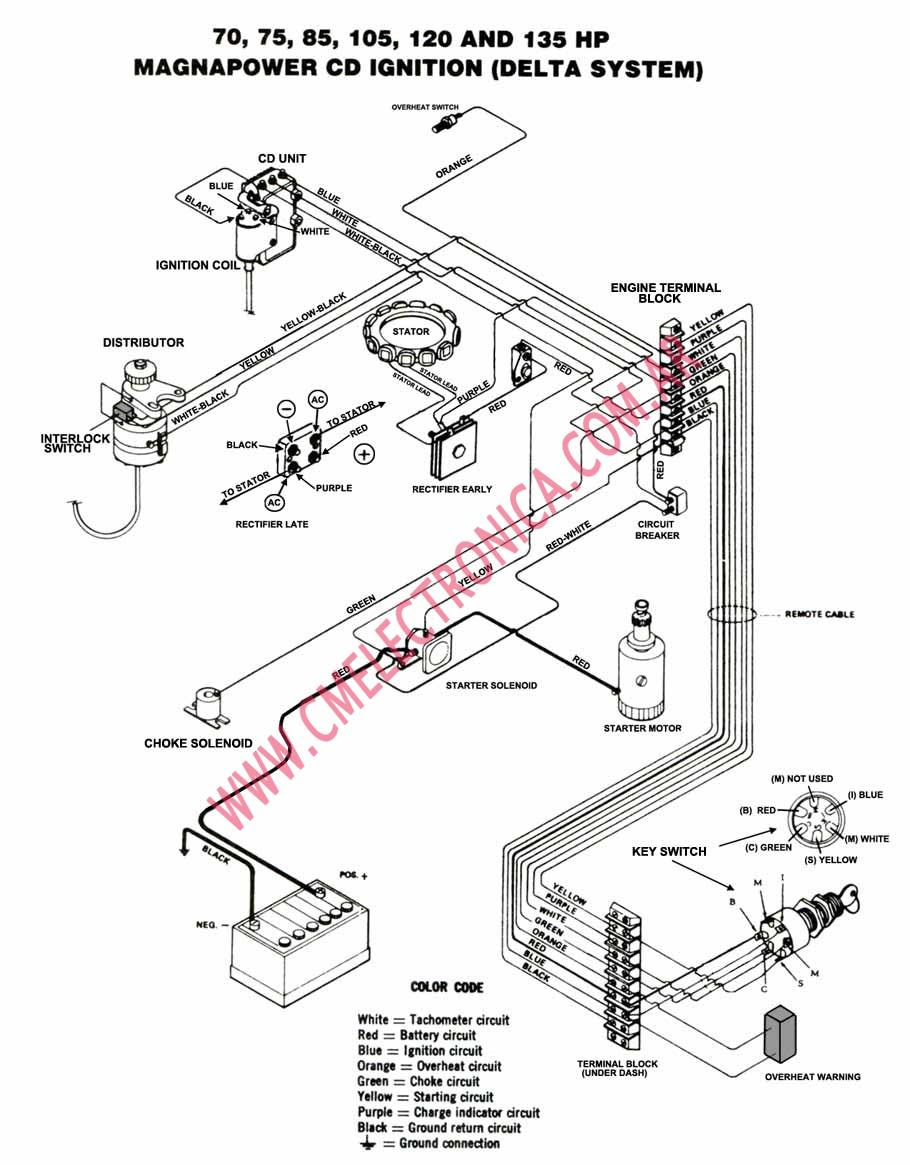 21 New Ski Doo Wiring Diagrams