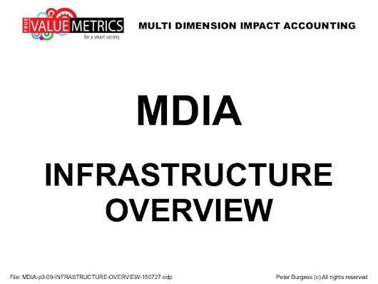 MDIA p3 09 INFRASTRUCTURE OVERVIEW 150727