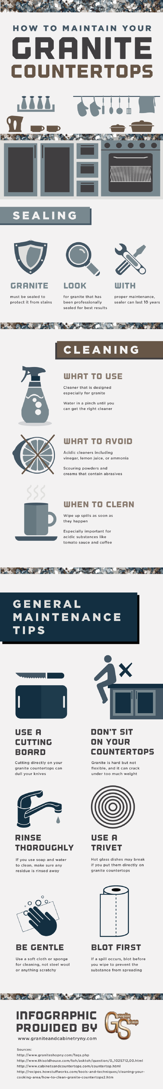 Infographic: How To Maintain Your Granite Countertops