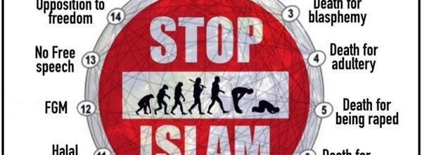 Le domande da porre per distinguere l'islamico vero (nemico) dall'islamico falso (amico)