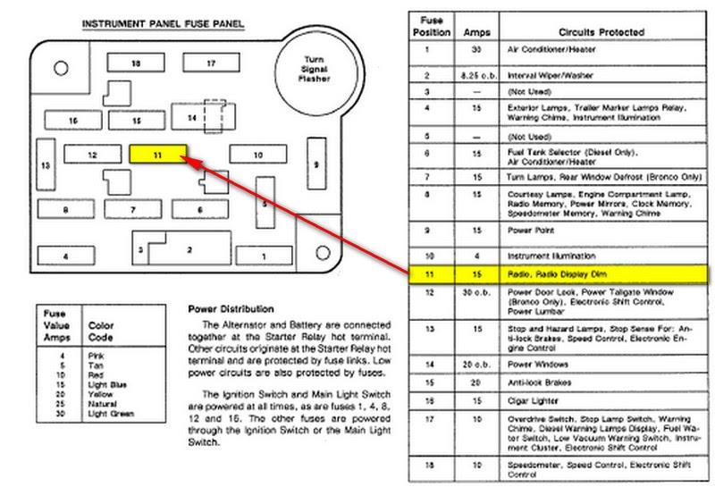 1992 ford f150 fuse box diagram