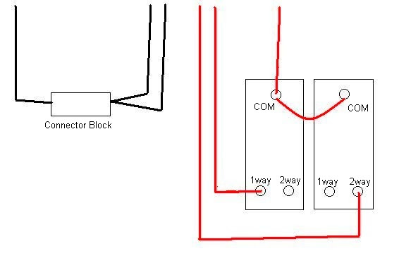Diagram 2 Gang Switch Wiring Diagram To 2 Lights Full Version Hd Quality 2 Lights Skematik110isi Gsdportotorres It