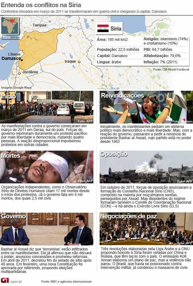 entenda os conflitos na Síria VALE 3 (Foto: Editoria de Arte / G1)