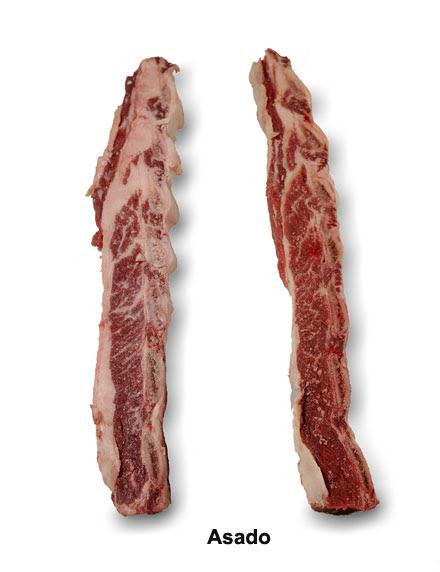 Carne Vacuna -  izq. Feedlot - der. Pasturas Naturales